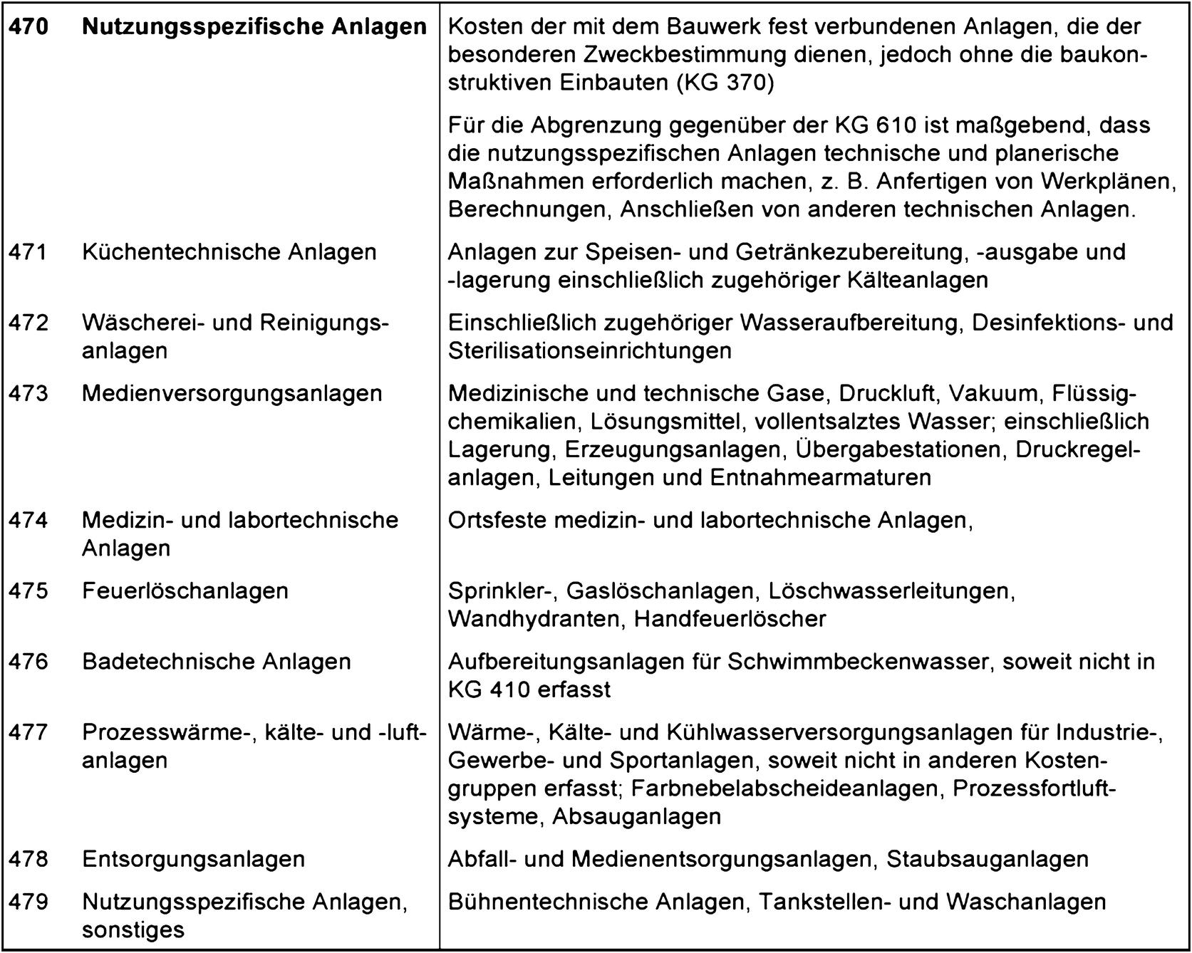 Mangelanzeige Laut Vob Inkl Mustervorlagen 14