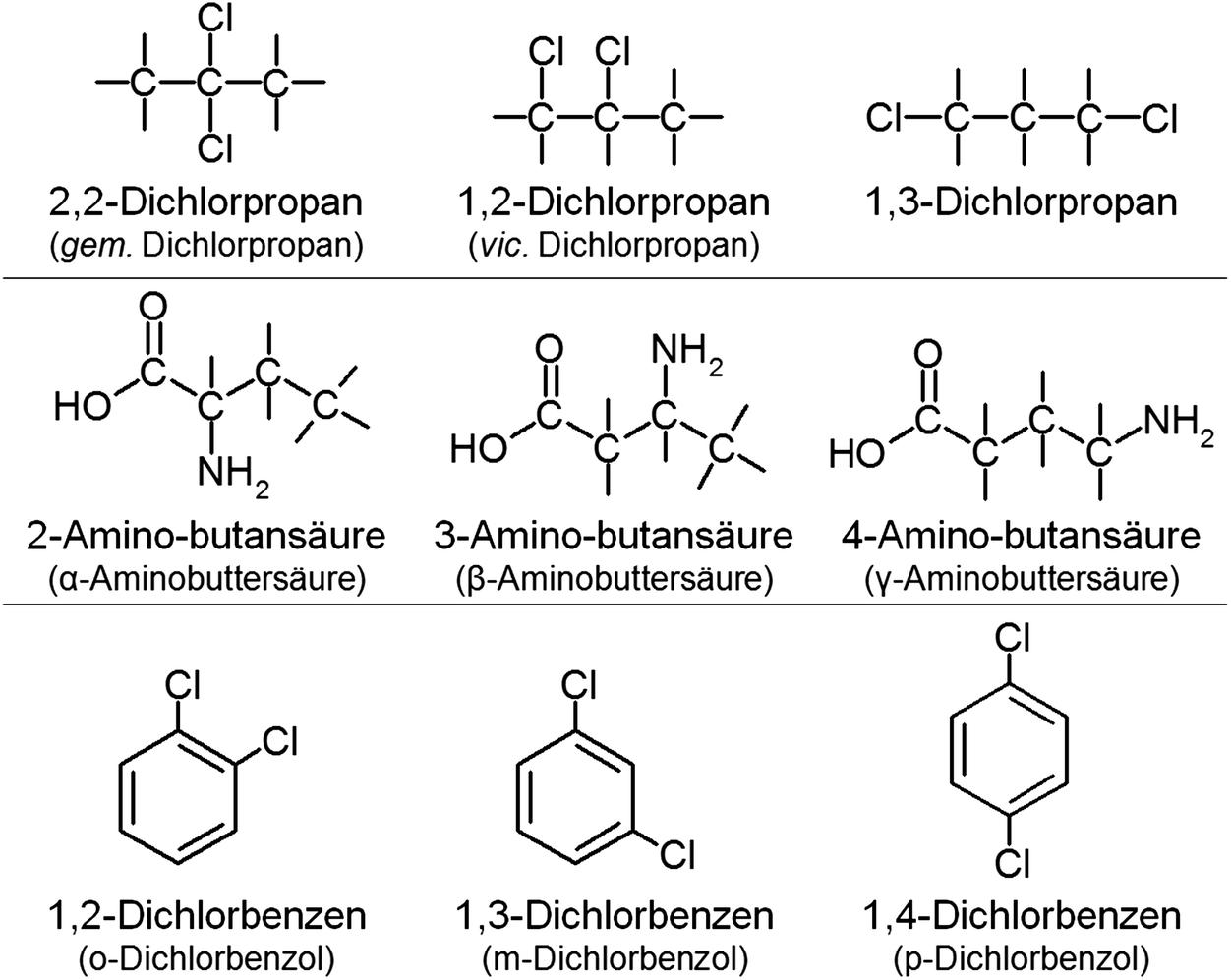 hexan isomere