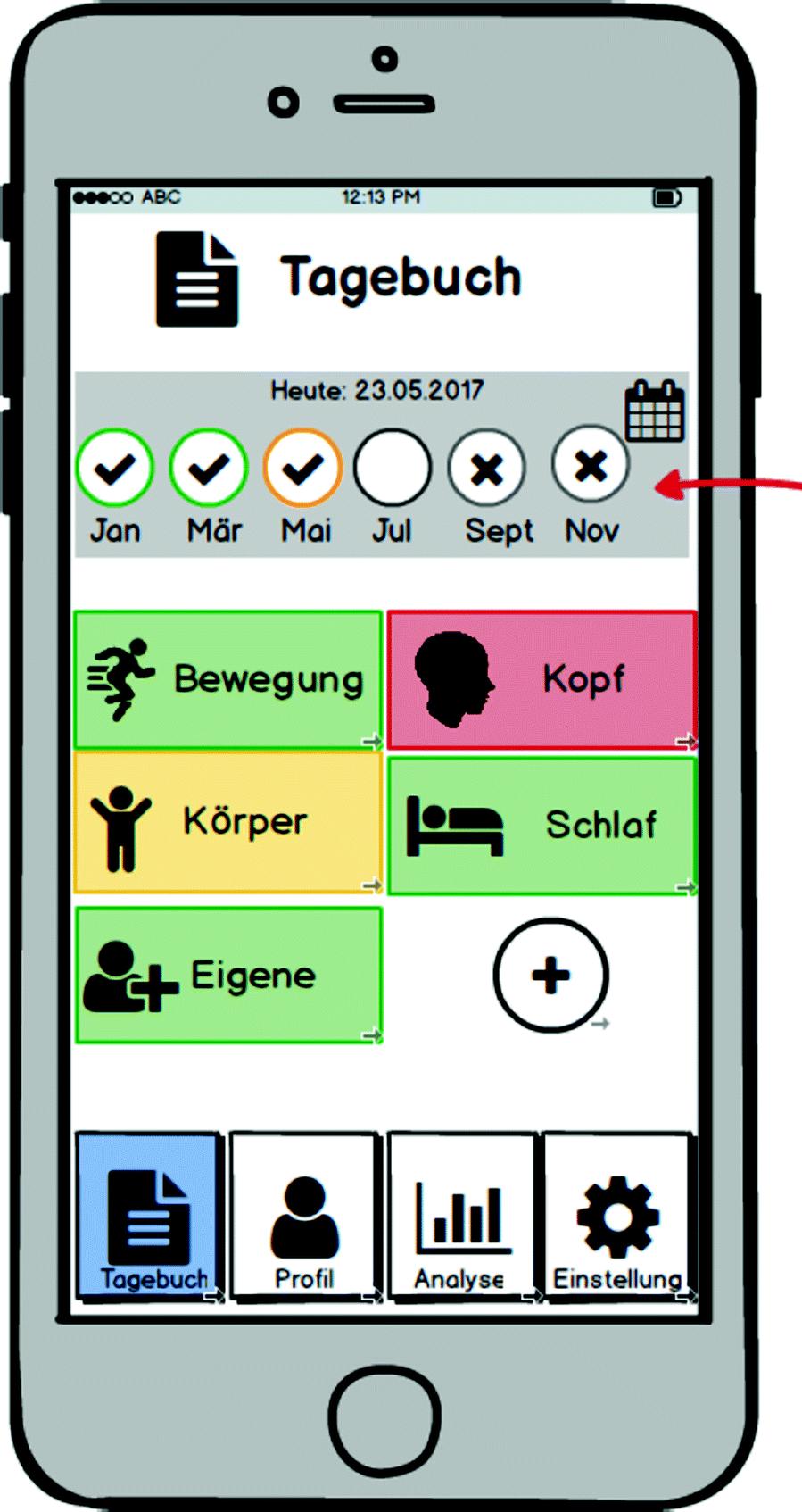 """Mobile Health und digitale Biomarker: Daten als """"neues Blut"""" fr ..."""