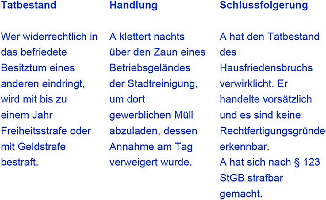 Straf Und Strafverfahrensrecht Springerlink