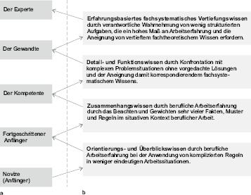Digital Engineering and Operation | SpringerLink