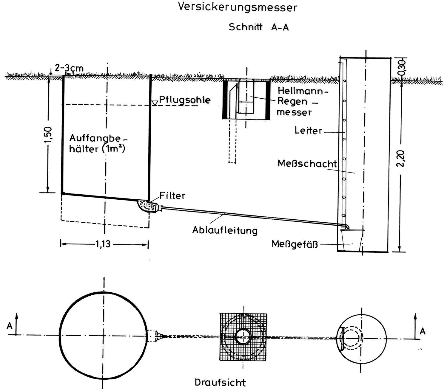 Der Wasserhaushalt und Beobachtung einzelner Komponenten | SpringerLink