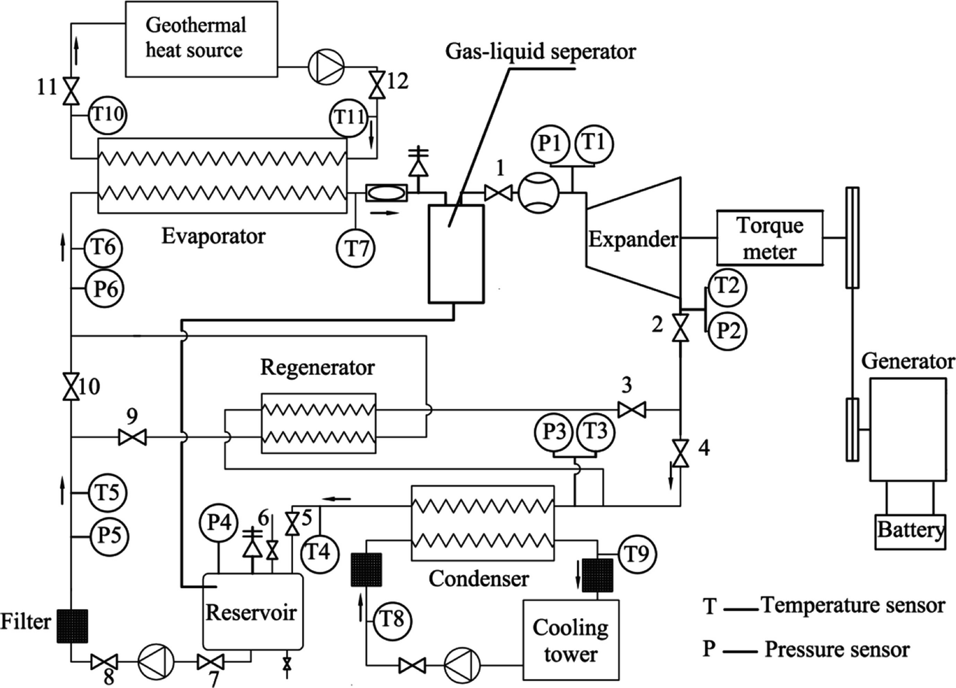 Integration Of Ground Source Heat Pump With Other Technologies 3 Ton Geothermal Wiring Diagram Fig 15 The Ghs Integrated Orc System