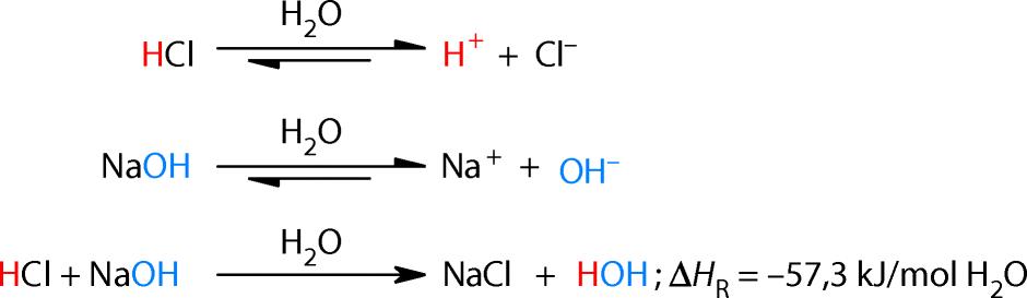 Säuren und Basen – der pH-Wert macht den Unterschied ...