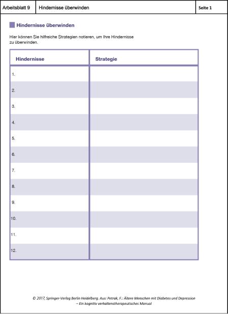 Das Gruppenprogramm | SpringerLink