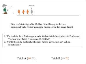 Theoretische Annahmen: Kognitive Verzerrungen bei Wahn | SpringerLink