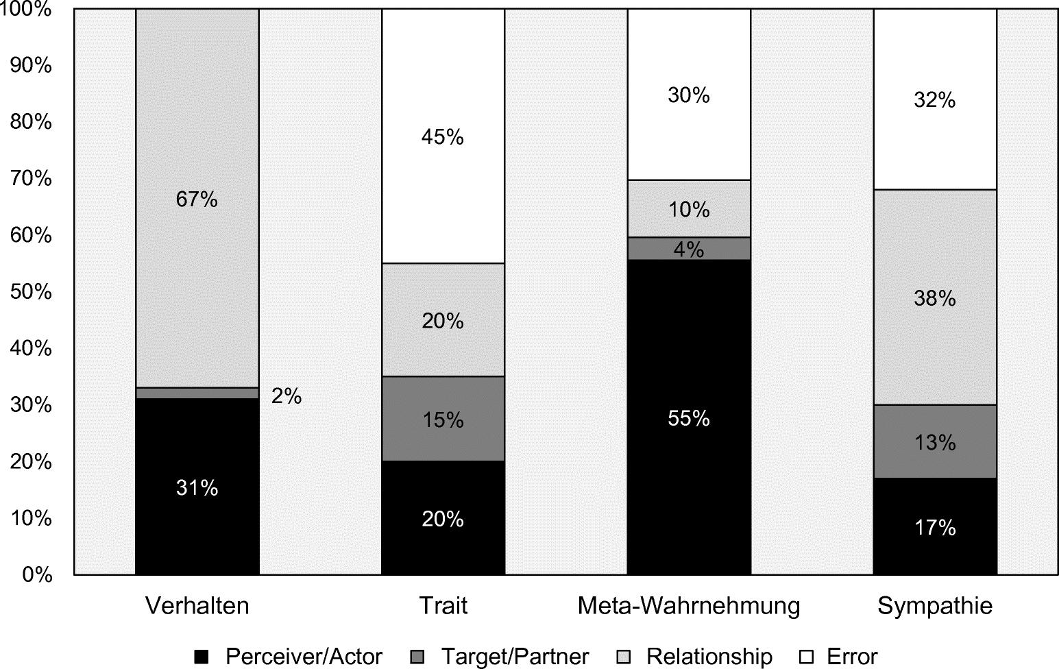 german dating sims download