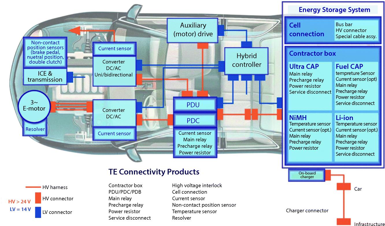 Relays, contactors, cables, and connectors | SpringerLink
