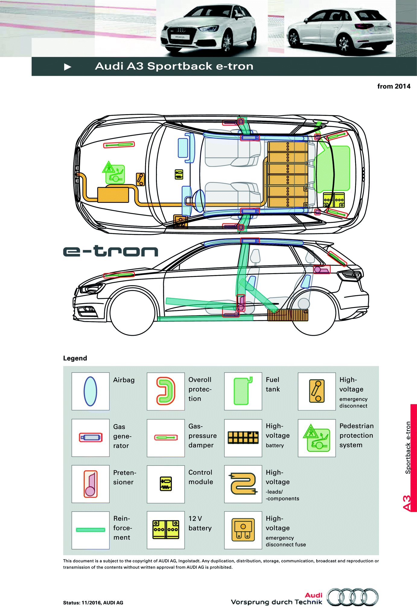 Electrical Safety Springerlink Automotive Software Runaway Power Content From Electronic Design Open Image In New Window