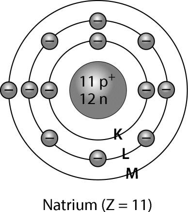 Atomdatierung mit Isotopes-Labor berichtet Antworten Speed-Dating swindon 2015