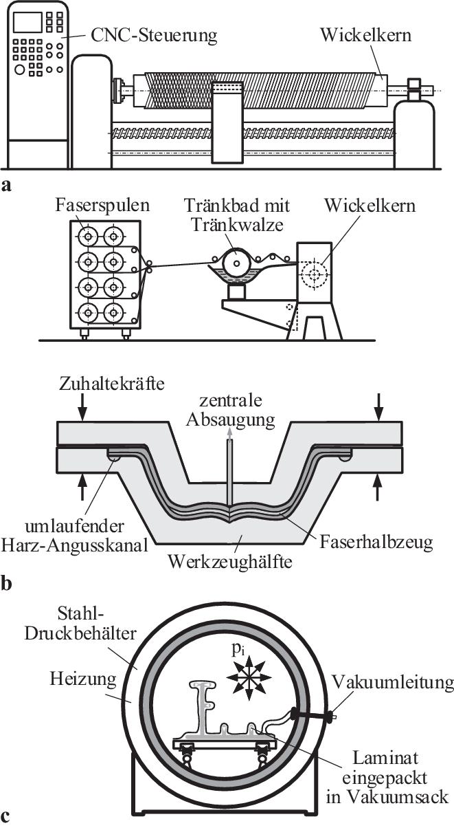 Chemiearbeitsblatt 1 Das Beste Von Clipart Arbeitsblatt Laborgeräte ...