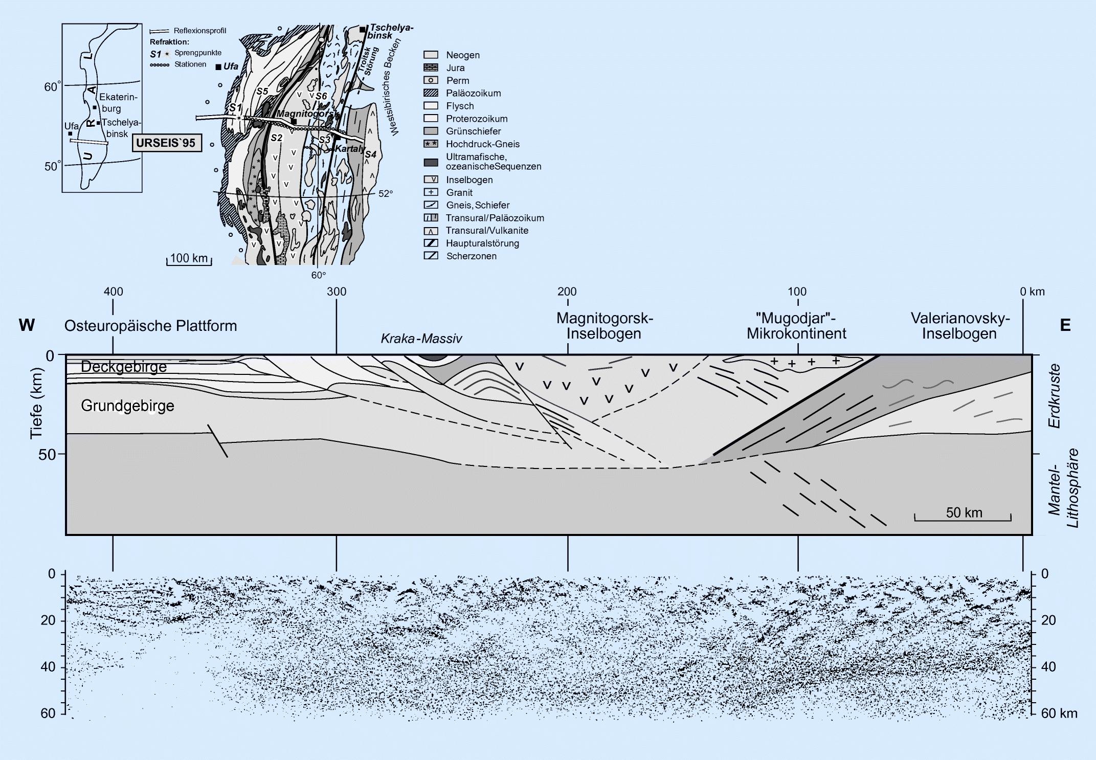 Ebenso kann die Thermolumineszenz auch zur Datierung von Sedimenten genutzt werden.