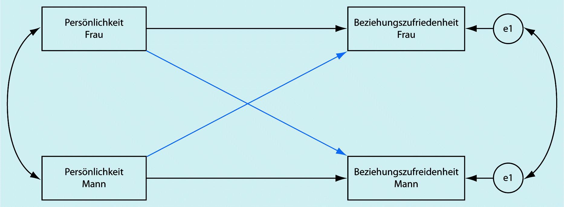 Umwelt und Beziehung   SpringerLink