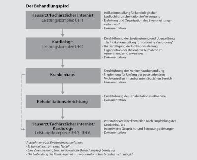Kundenmanagement   SpringerLink
