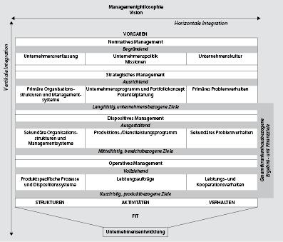 Personalmanagement | SpringerLink