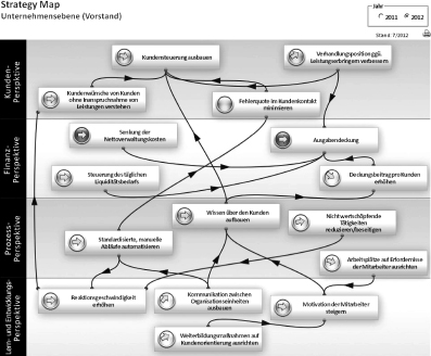 Informationsmanagement und Controlling | SpringerLink