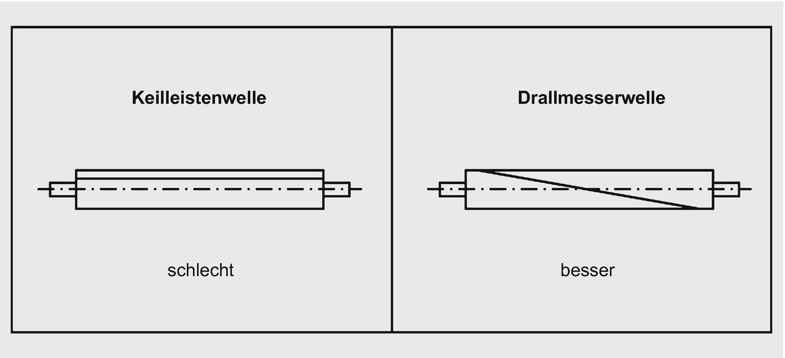 Werkzeug Thermometer Hängen Traditionell Gewächshaus Drücken Maximum Minimum