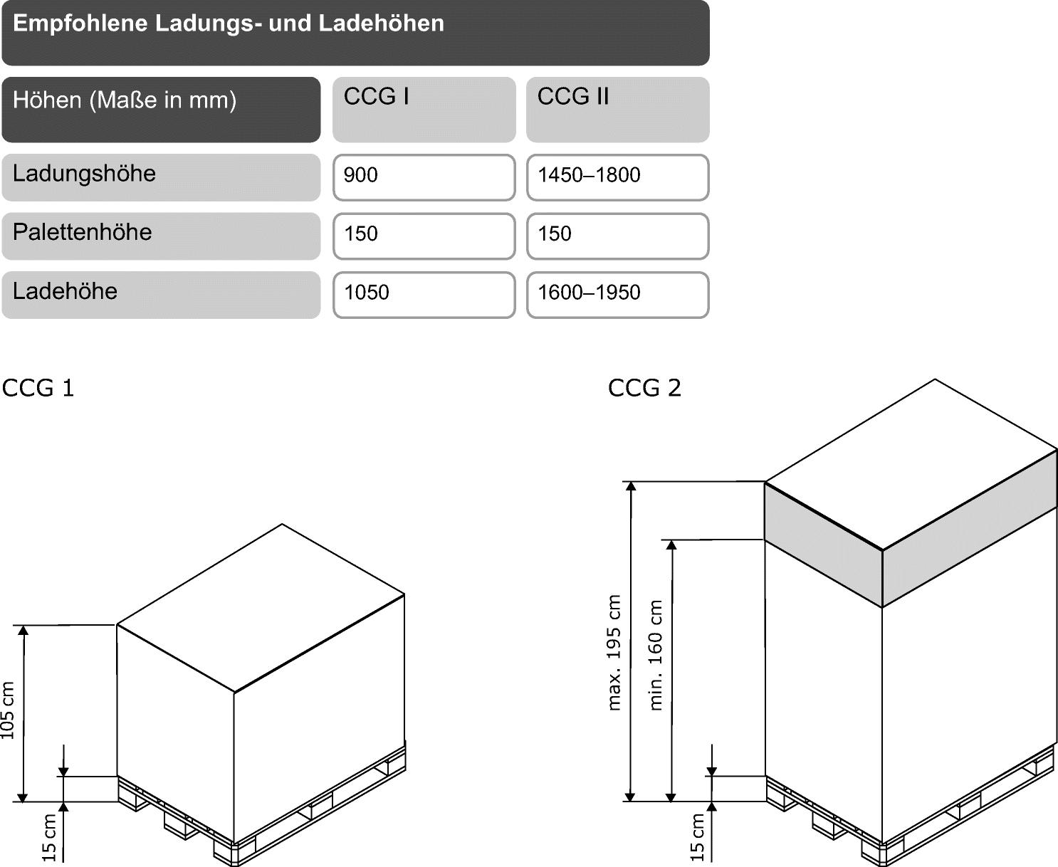 Verpackungssysteme Springerlink