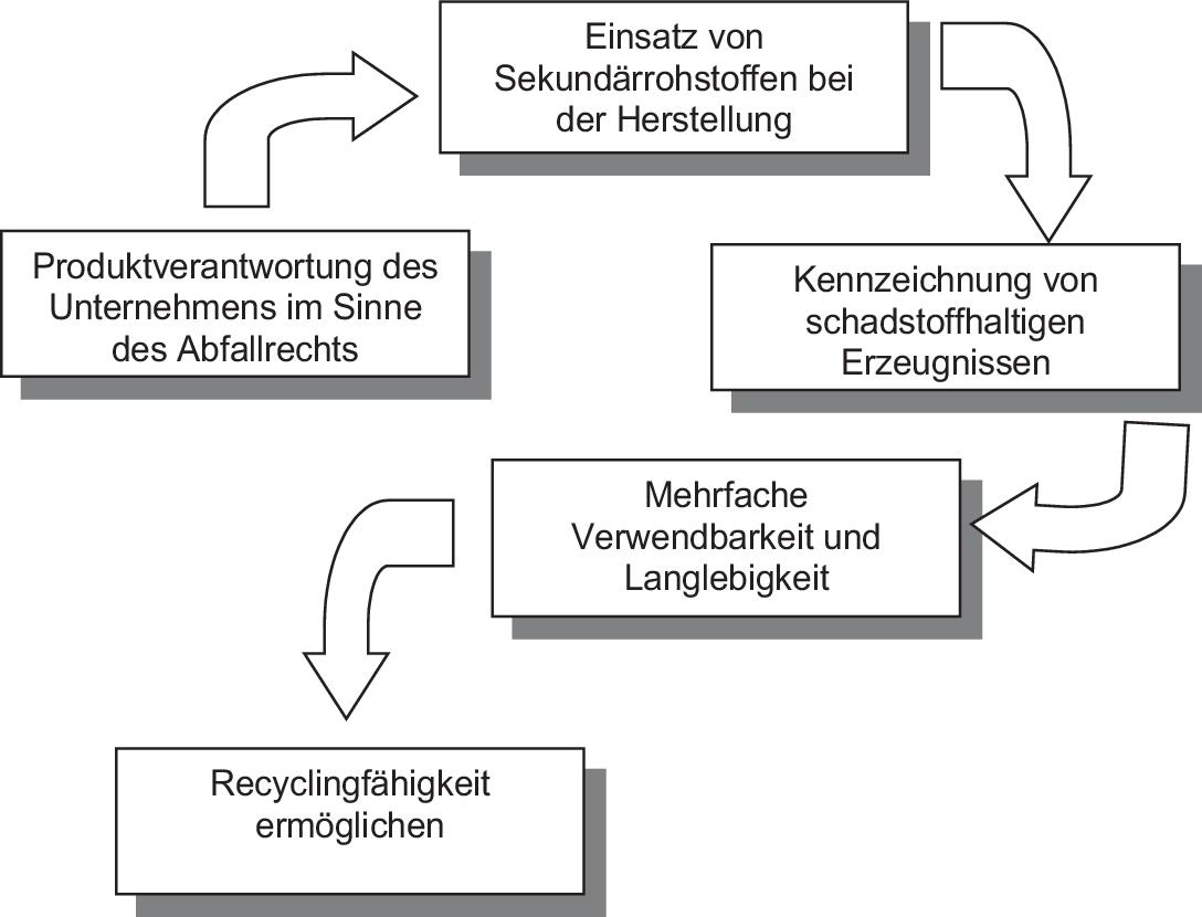 Anwendungsbeispiele | SpringerLink