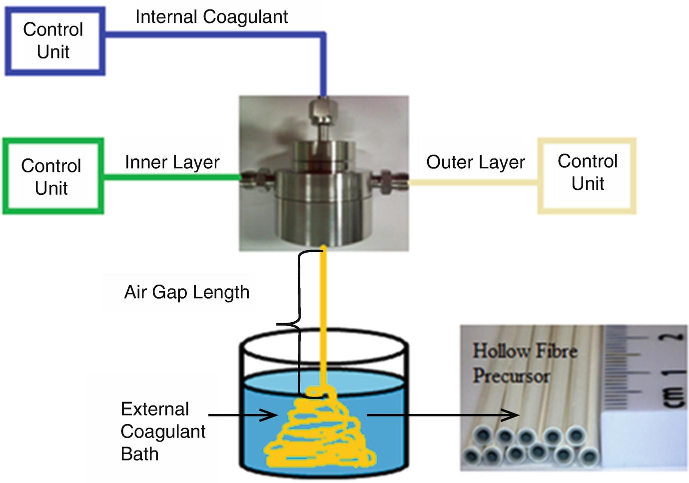 Recent Progress on the Utilization of Nanomaterials in