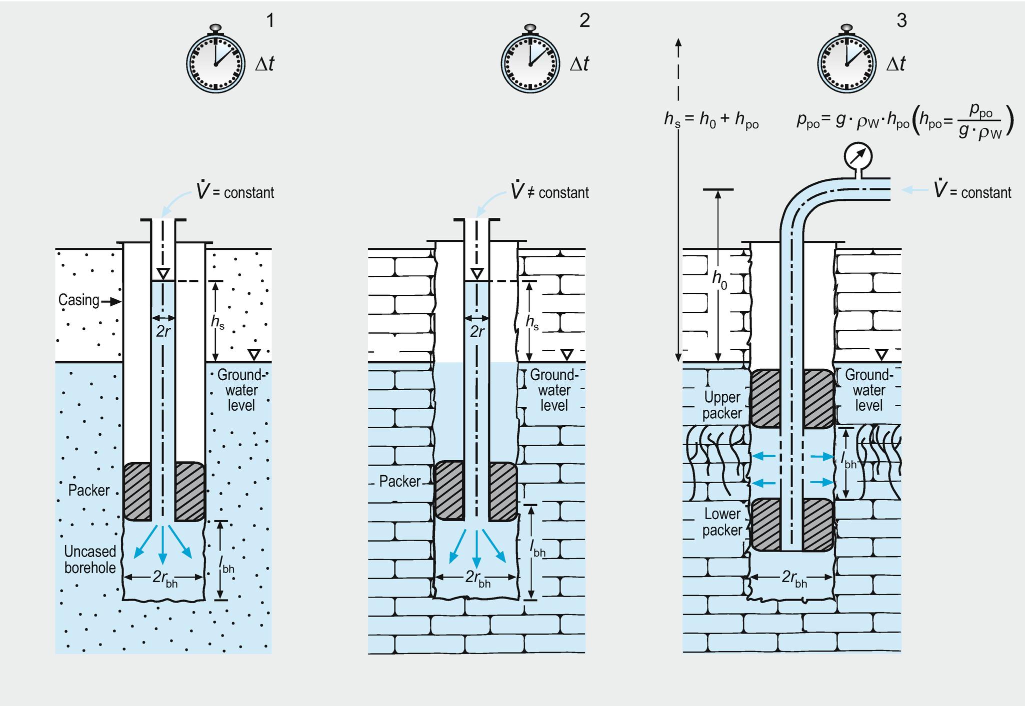 Geohydraulic Investigations   SpringerLink
