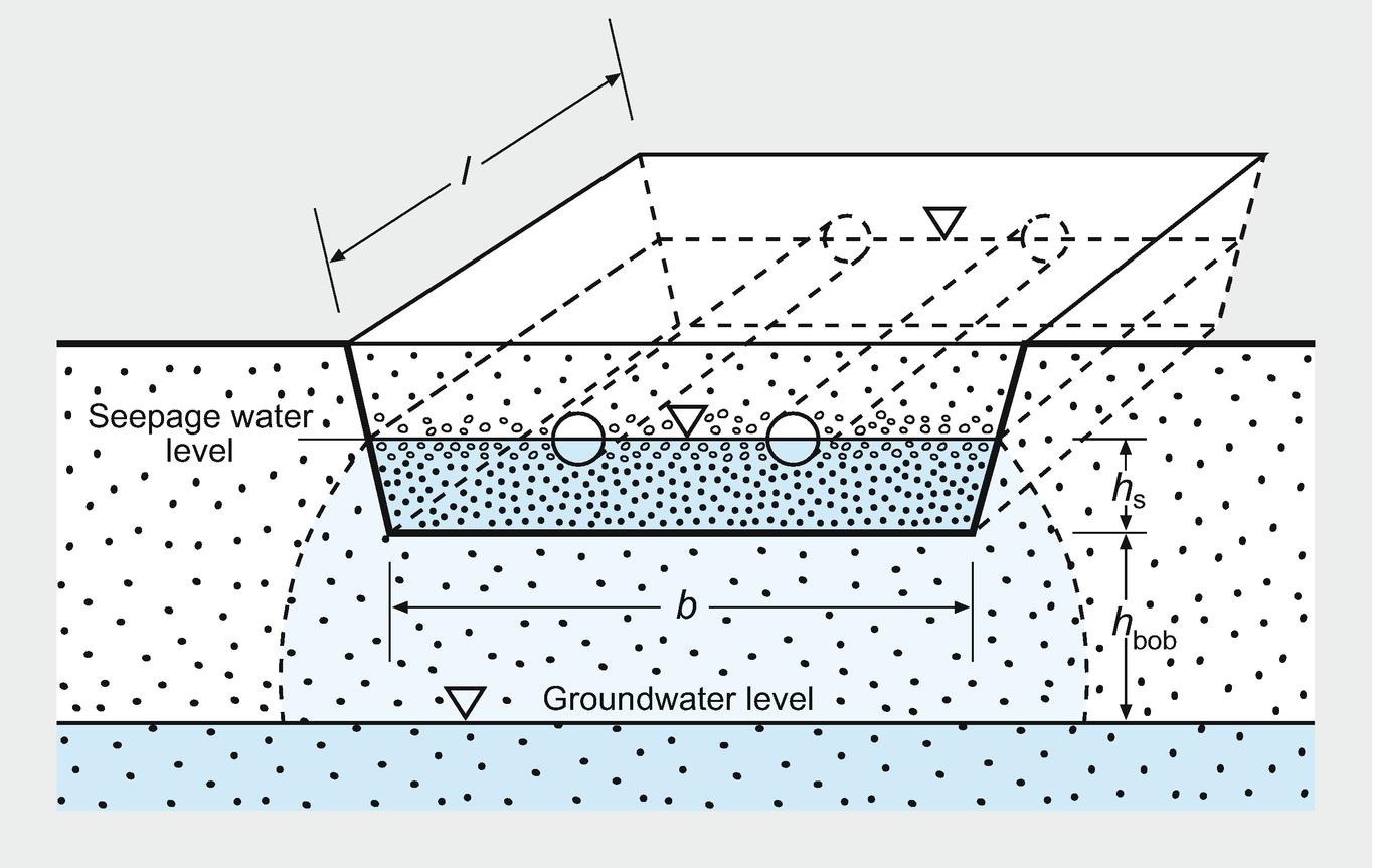 Water Exploitation   SpringerLink