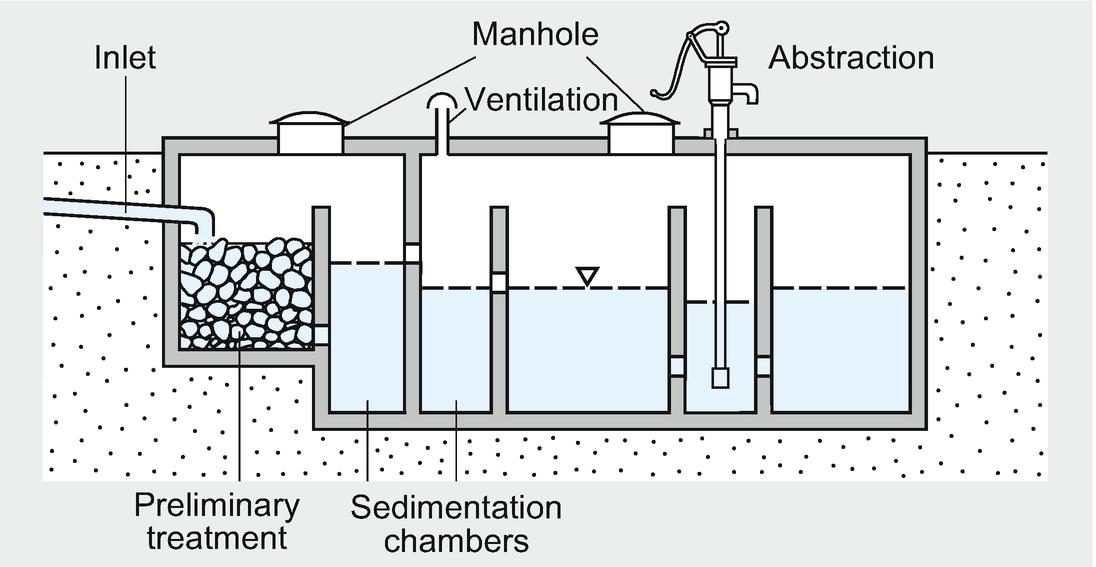 Water Exploitation | SpringerLink