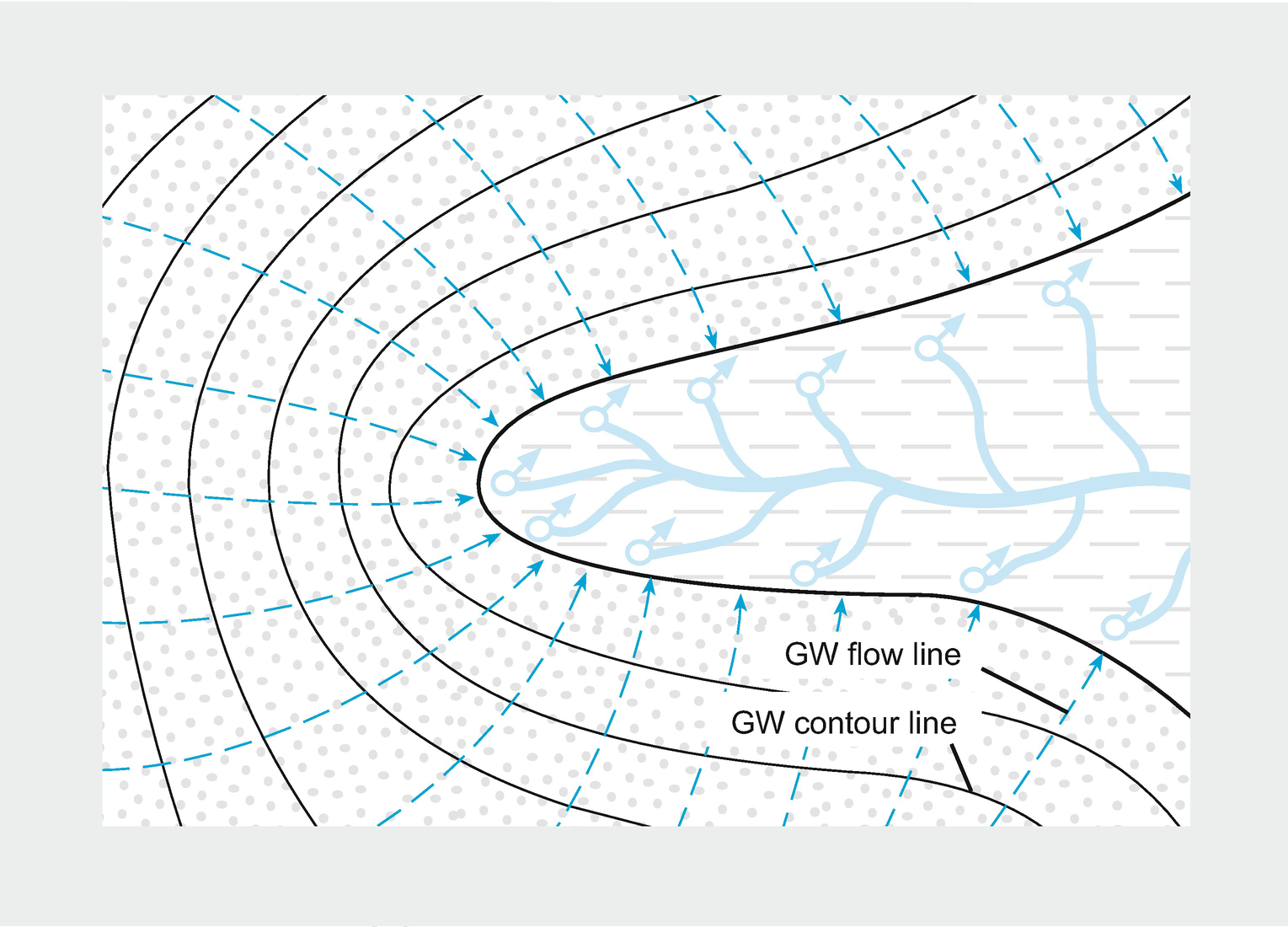 Groundwater Dynamics | SpringerLink