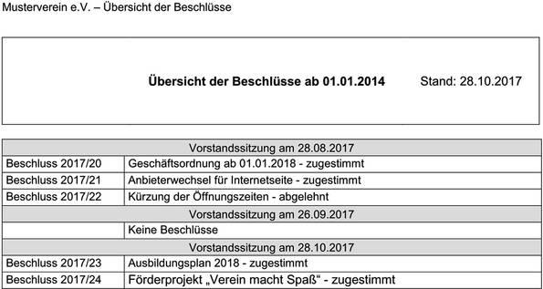 Ausgezeichnet Kassierer Verantwortlichkeiten Für Den Lebenslauf ...