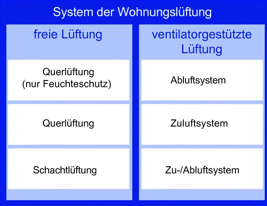 Ökologische Qualität | SpringerLink