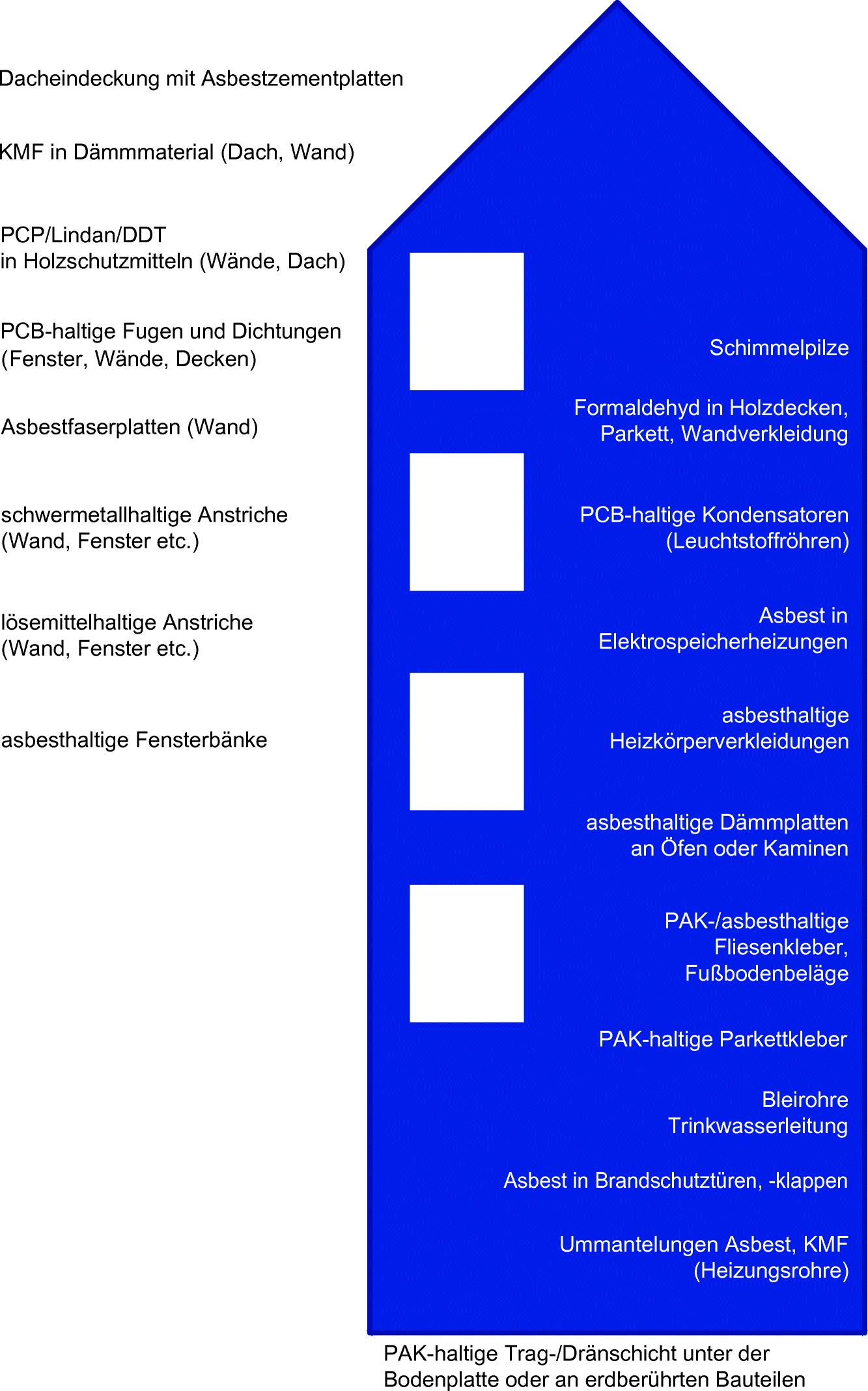 Ökologische Qualität   SpringerLink