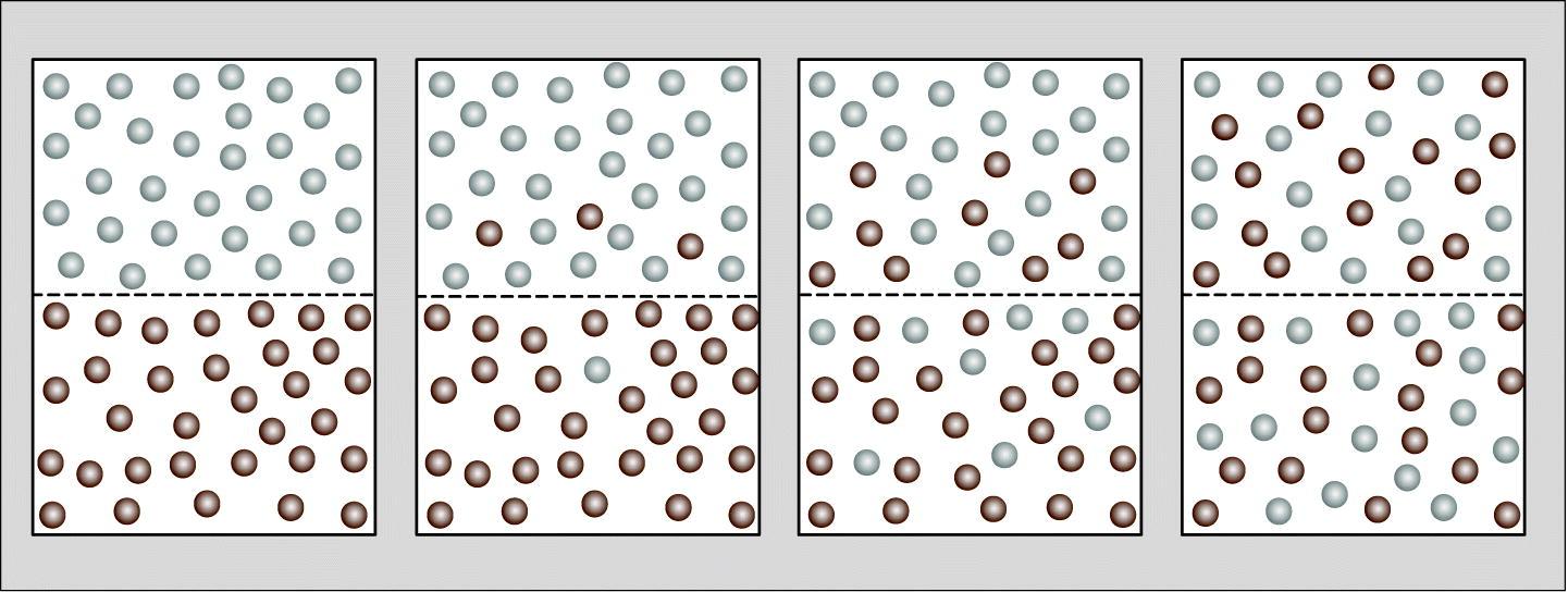 Schülervorstellungen zu Teilchen und Wärme | SpringerLink