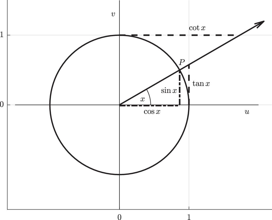 Winkelfunktionen | SpringerLink
