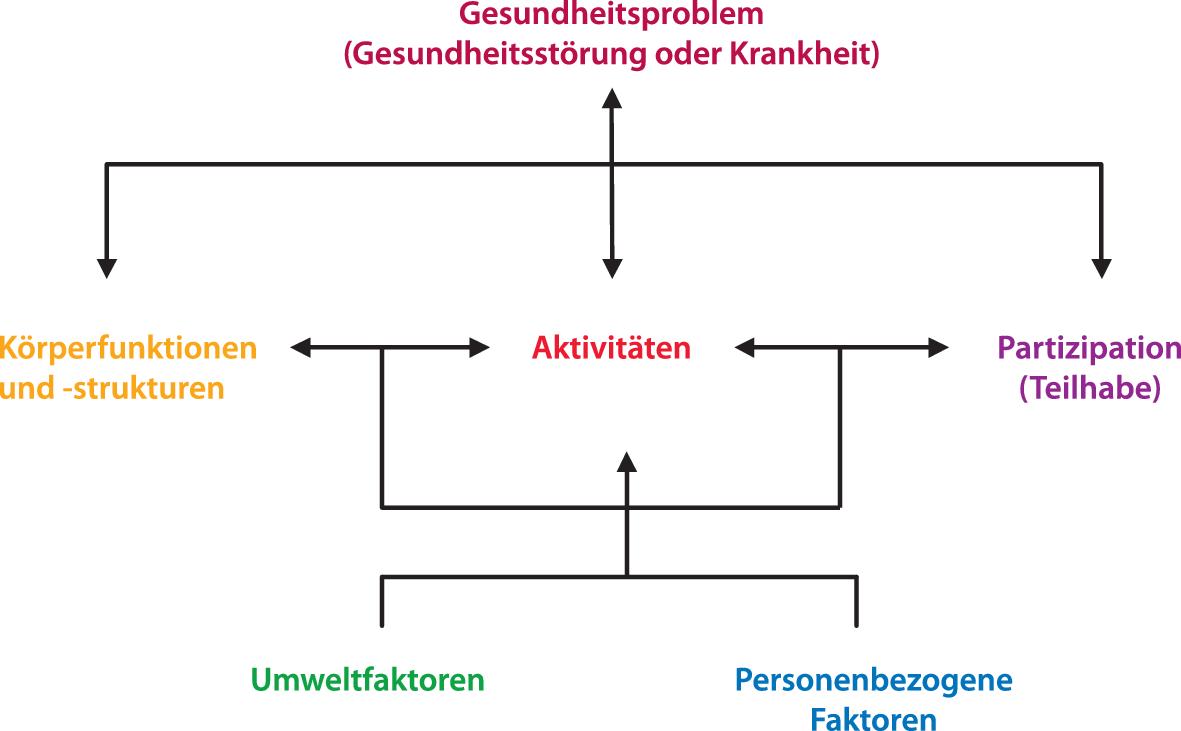 Einführung   SpringerLink