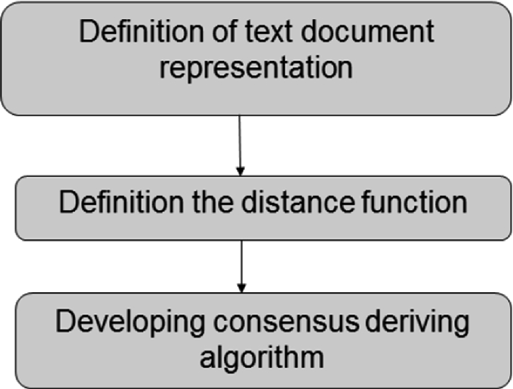 Consensus Theory for Cognitive Agents' Unstructured