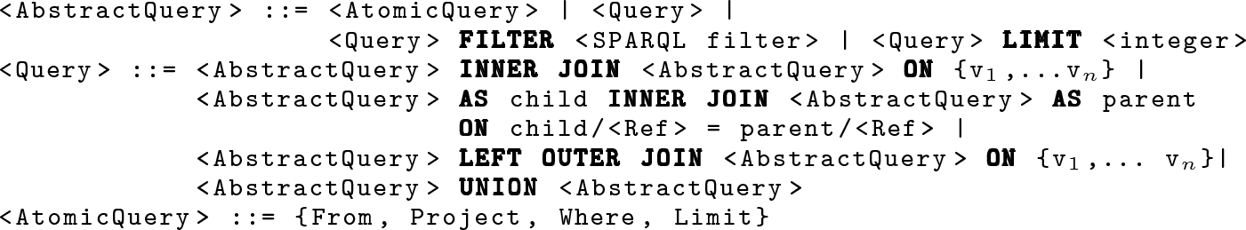 Bridging the Semantic Web and NoSQL Worlds: Generic SPARQL Query