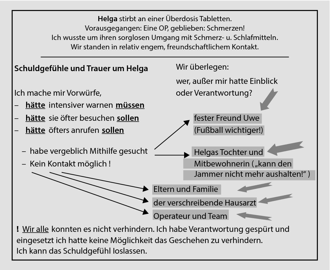 Trauerbegleitung In Der Praxis Springerlink