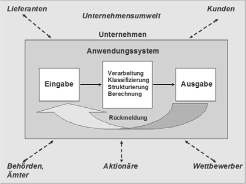 Schön Autodraht Farbcodeleitung Galerie - Die Besten Elektrischen ...