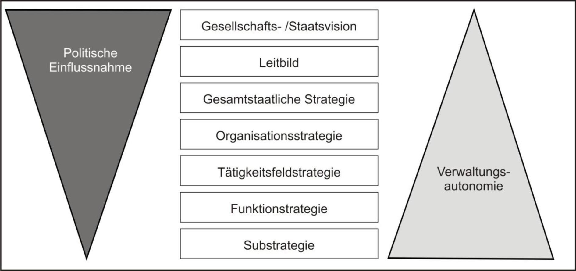 Beste Prägnante Zahnanatomie Und Morphologie Galerie - Anatomie ...