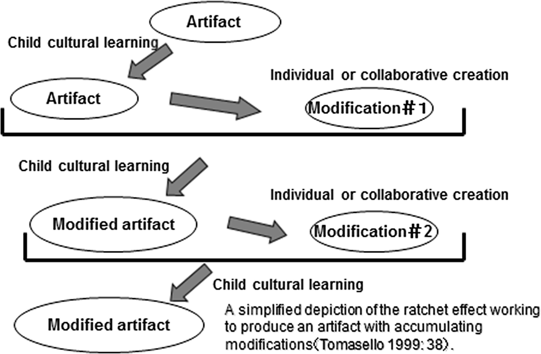 Sociocultural Cultivation of Positive Attitudes Toward