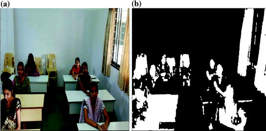 types of examination malpractice pdf