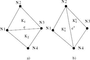 Generation of 1D and 2D grids   SpringerLink