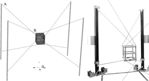 Confirmation of Hypothesis on Cable Properties for Cable-Driven ...