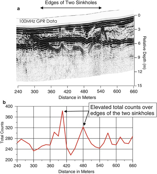 Surface geophysical methods springerlink open image in new window fandeluxe Image collections