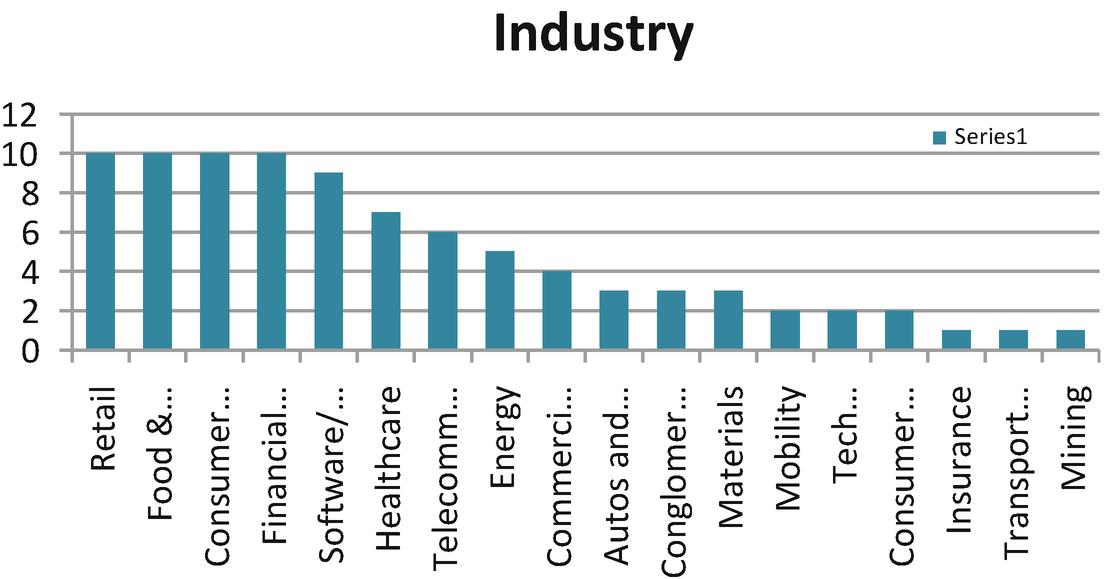 Business Model Innovations for Sustainability   SpringerLink