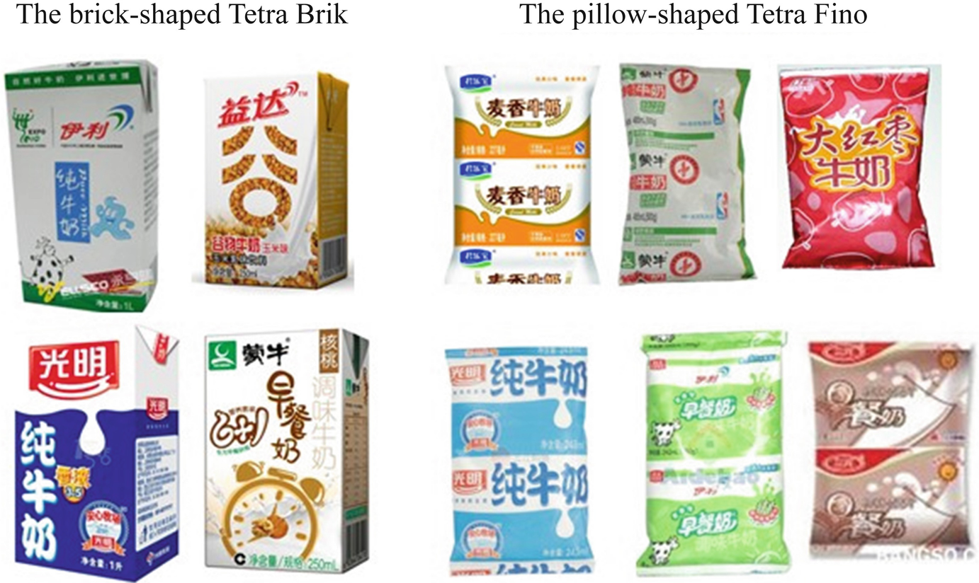 Tetra Pak: Sustainable Initiatives in China | SpringerLink