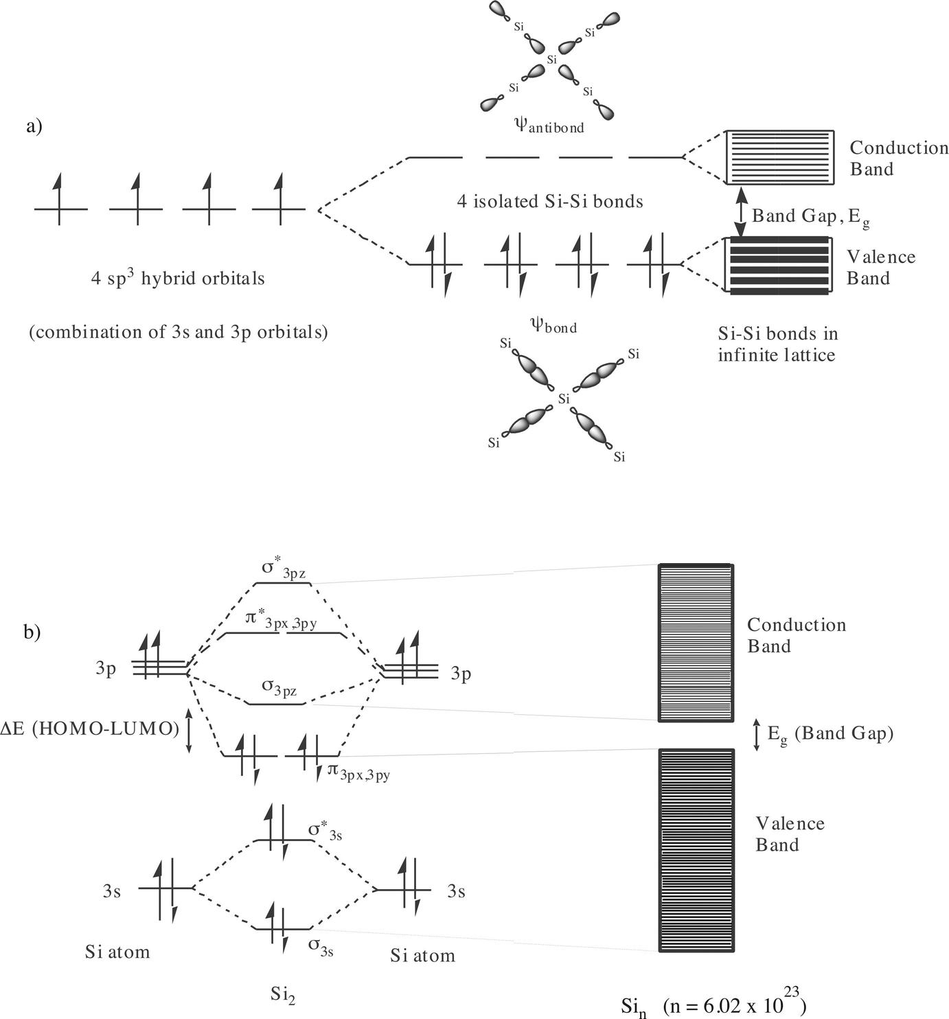 Semiconductors | SpringerLink