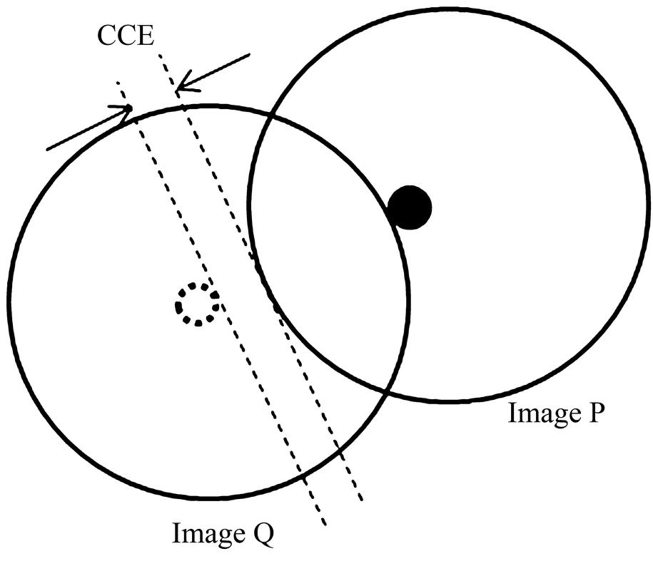 Basics Of Optical Fiber Measurements
