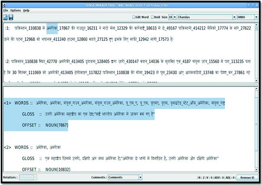 Insights on Hindi WordNet Coming from the IndoWordNet