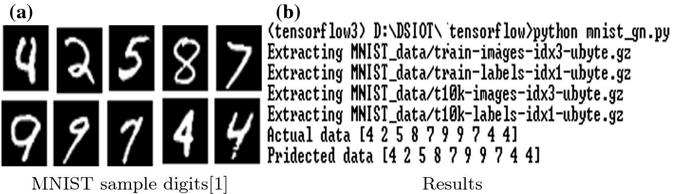 Optimal Approach for Image Recognition Using Deep Convolutional